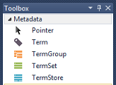 TermStore, Termgroup, TermSet and Terms shapes